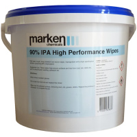 High Performance 90% IPA Wipes